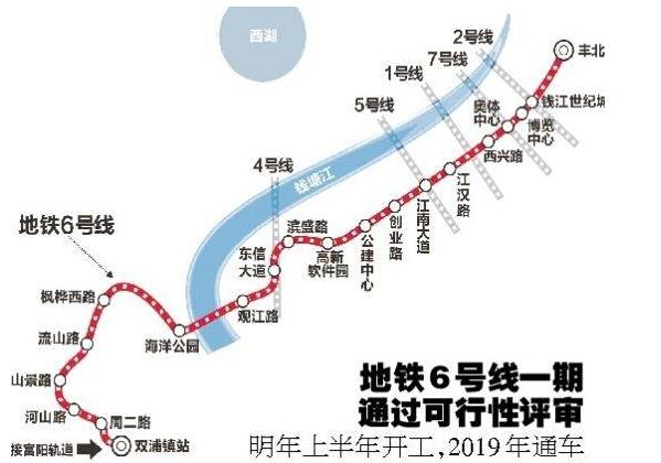 杭州地铁1号线,2号线,3号线,4号线,5号线,6号线站点路线图整理